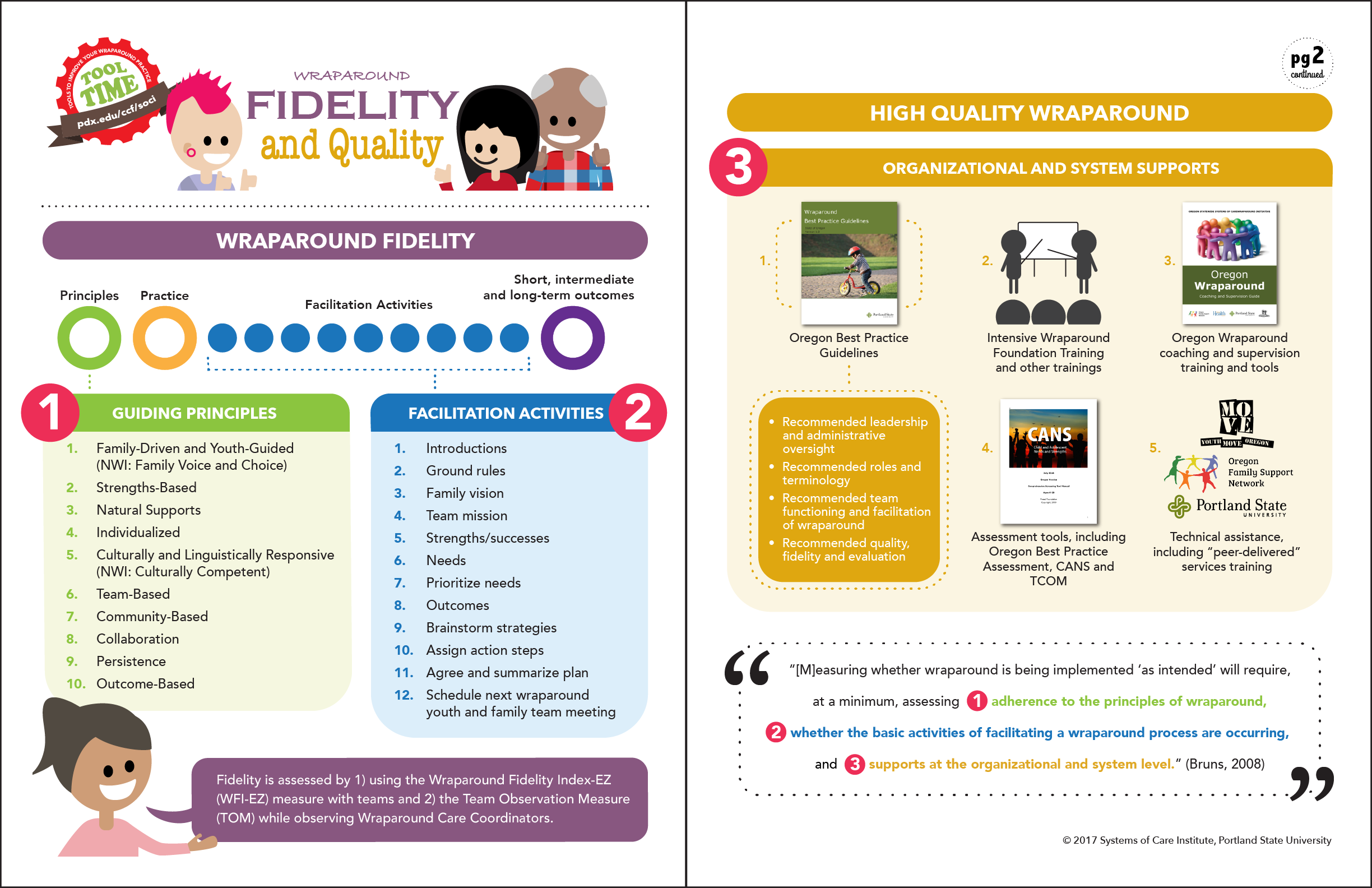 REDESIGN: Wraparound Fidelity and Quality